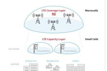 广电入局5G产业潜力企业浮出水面